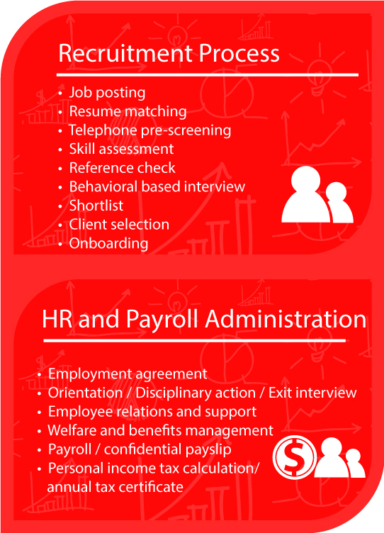 Hr_and_payroll